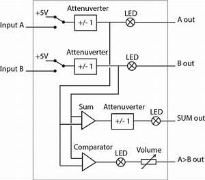 M U00d6g Av-1  Attenuverter