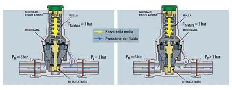 pressione acqua rubinetto riduttore di pressione far con bocchettoni 3 4 quot maschio