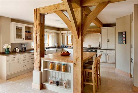 Room Sizes   Homebuilding & Renovating