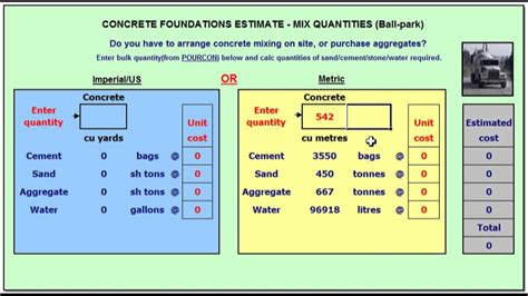 concrete mix design calculating concrete mix quantities