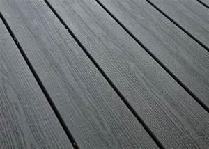 Terrasse En Bois Composite Prix : prix d une terrasse en bois quel prix faut il pr voir au ~ Edinachiropracticcenter.com Idées de Décoration