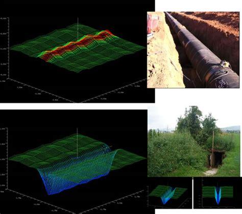 ground penetrating radar equipment  sale industrial