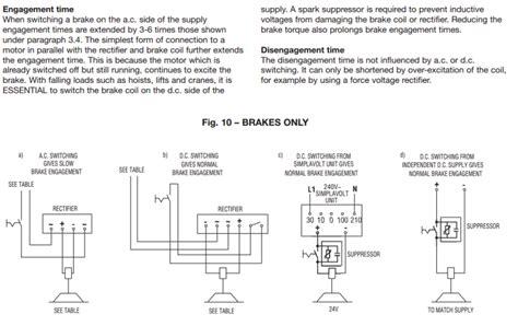 brake rectifier electric motors generators engineering