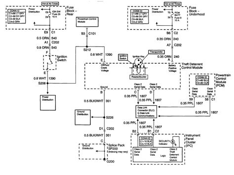 buick rendezvous wiring diagram knitknot info wiring