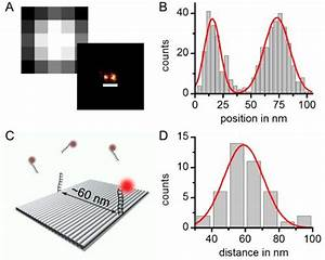 Single-Molecule FRET & Super-Resolution   Imaging ...