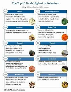 The 25  Best High Potassium Foods Ideas On Pinterest