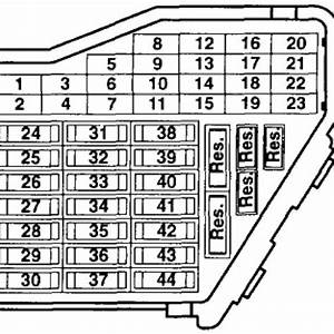 Fuse Box Diagram For A 2003 Vw Jettum 1 8t