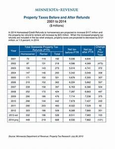 Irs Gov Refund Chart 2018 Tax Refund Table Brokeasshome Com