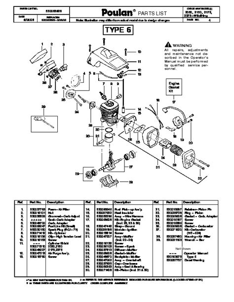 Poulan 2050 2150 2175 2375 Wildthing Chainsaw Parts List, 2008