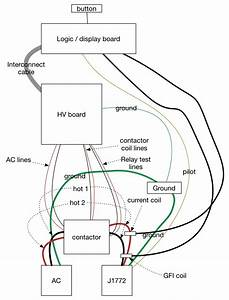 Hvac Contactor Relay Wiring Diagram Diagrams Schematics