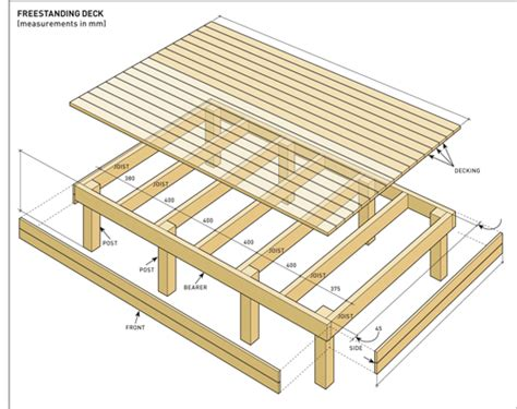 Deck Footing Spacing Australia by Build A Freestanding Deck Decking Backyard And Patios