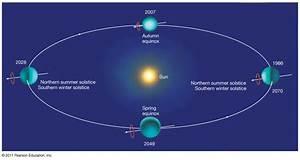 Planet Uranus Surface (page 2) - Pics about space