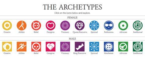 archetypal hero bella storia archetype me baby
