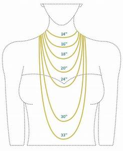 Necklace Length Diagram  U2013 Melissa Scoppa