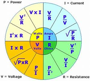 Watts, Amps and Volts and How To Understand Electricity ...