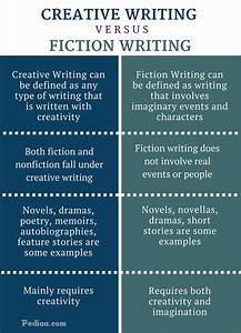 Nyu mfa creative writing low residency creative writing mfa programs