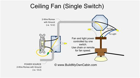 how to wire ceiling fan and light separately how wire ceiling gorgeous elektronik us