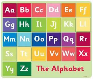 Green Alphabet Sign
