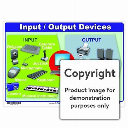 Input Output Devices Posters Charts