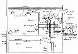 Hvac Schematic Diagram