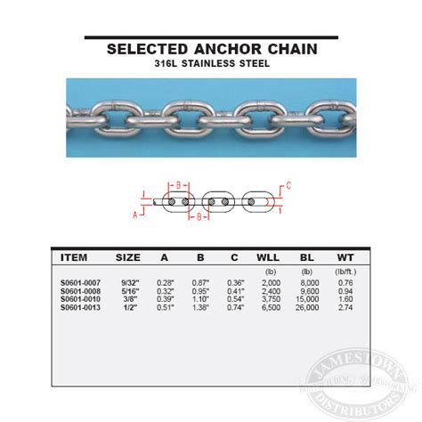 Boat Anchor Chain Length by Recommendations For Anchor Shackle Chain Size For Boats