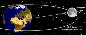 Entfernung Erde Sonne Berechnen : siderische umlaufzeit lexikon der physik ~ Themetempest.com Abrechnung