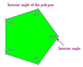 Parts Of A Polygon Math@tutorvistacom
