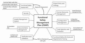 A Proposed Structure Of Functional Safety Management Plan
