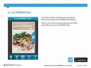 Monash University Low Fodmap Diet App User Guide