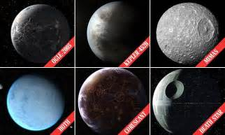 Real Star Wars Planets