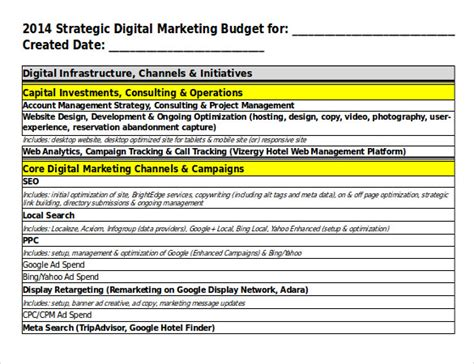 digital marketing strategy templates  sample
