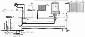 Warmwasserspeicher An Heizung Anschließen : wohltuend warmes wasser ~ Buech-reservation.com Haus und Dekorationen