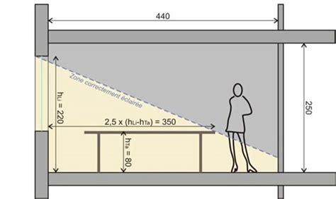 position du lit dans la chambre capter la lumière naturelle guide bâtiment durable
