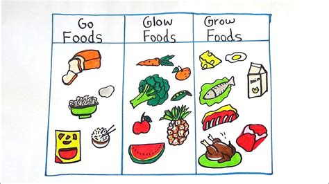 go foods drawing at getdrawings free for personal