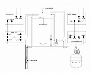 Storage Tank Float Switch Control System