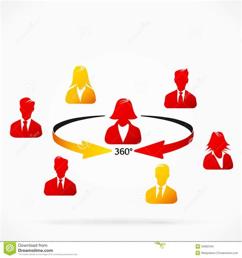360 Degree Performance Appraisal Forms And Exles Mr 360 Negative Feedback Stock Images Image 34605164