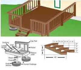 front porch plans free free front porch deck plans woodguides