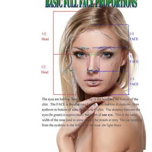 Perfect Face Proportions Golden Ratio