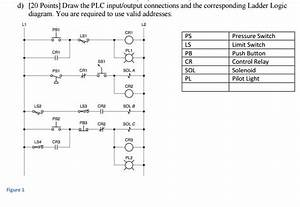 Solved  Draw The Plc Input  Output Connections And The Corr