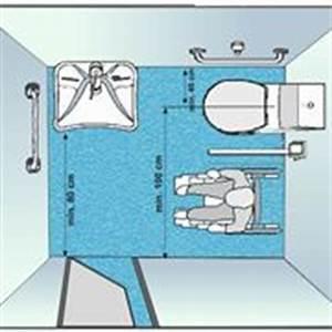 Come arredare il bagno Il Bagno Come arredare un