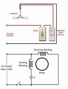 Electrical Fan Circuit Diagram