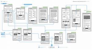 User Experience Document Examples  U0026 Prototypes On Behance