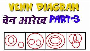 Reasoning In Hindi Venn Diagram