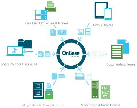 onbase capture wcl solution ecm software dms