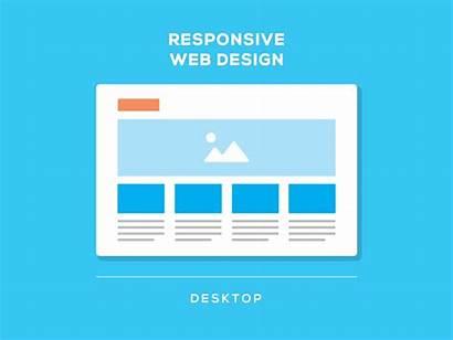 Responsive Web Website Gifs Animation App Mobile
