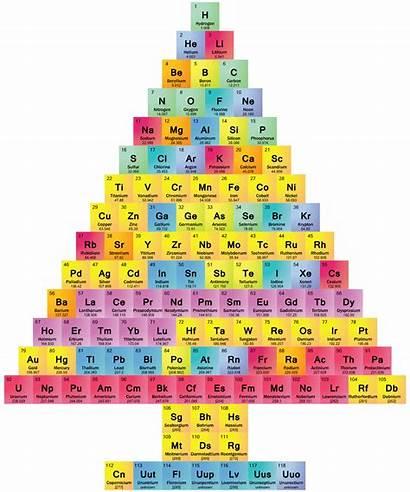 Periodic Tree Christmas Table Chemis Chemistry Science
