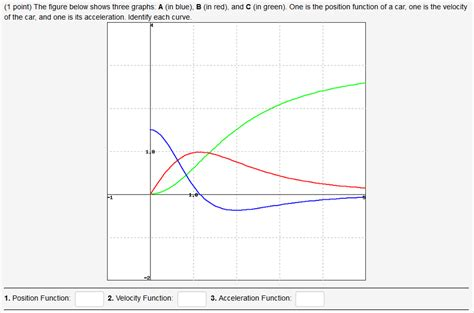 Calculus  How Can I Find Out Which Of These Graphs Is Position, Velocity And Acceleration