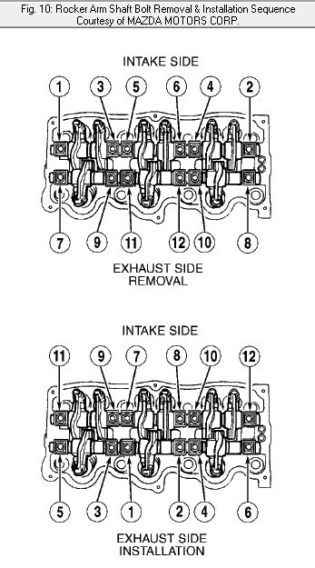 What is the cylinder head torque specification for a 3.0 l