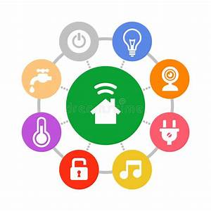 Smart Home Icon : smart home system icons set flat design style stock vector illustration of computer device ~ Markanthonyermac.com Haus und Dekorationen