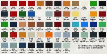 Boat Paint Colors Dupont by Imron Paint Color Chart Autos Weblog